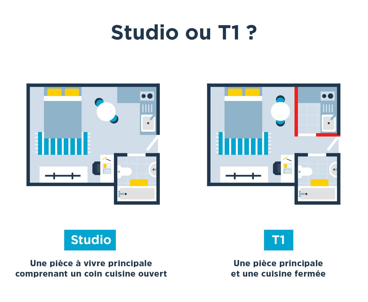 Salle De Bain Et Salle D Eau Différence quelle différence entre studio et t1 ? - cdc habitat